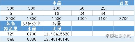 2ab22c662ed06f6fd494a979bd0d8f08_6544008488550536589.png